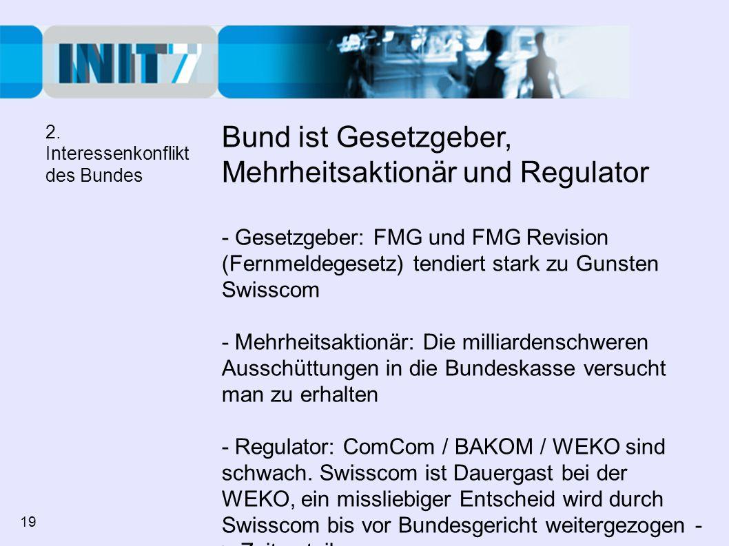 Bund ist Gesetzgeber, Mehrheitsaktionär und Regulator