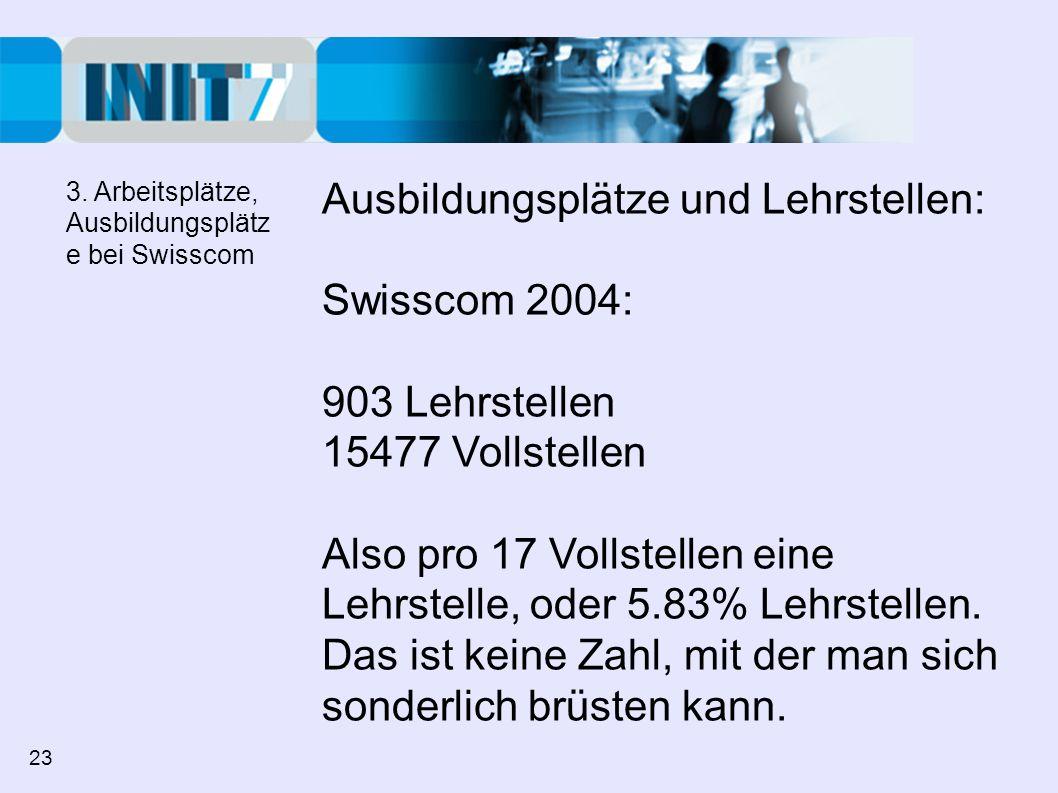 Ausbildungsplätze und Lehrstellen: Swisscom 2004: 903 Lehrstellen