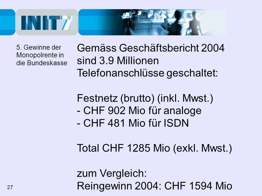 Festnetz (brutto) (inkl. Mwst.) - CHF 902 Mio für analoge
