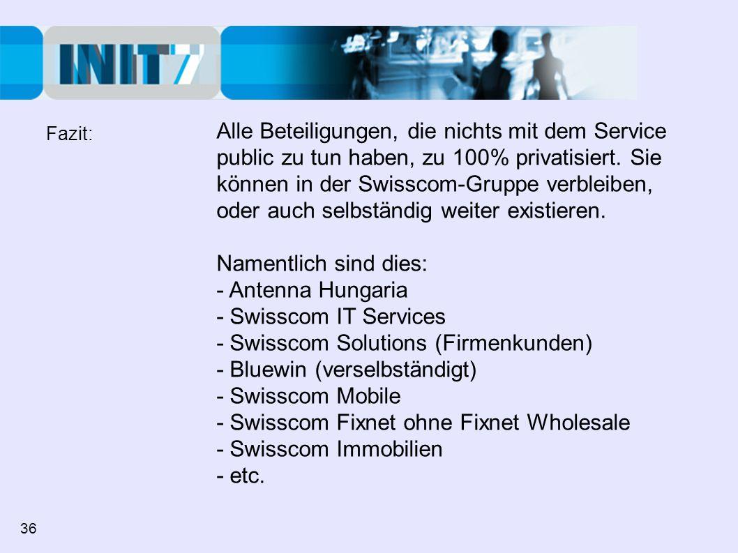 - Swisscom Solutions (Firmenkunden) - Bluewin (verselbständigt)