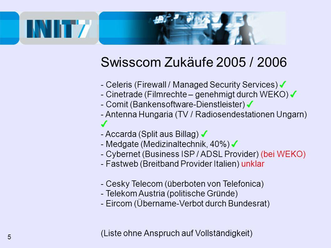 Swisscom Zukäufe 2005 / 2006 - Celeris (Firewall / Managed Security Services) ✔ - Cinetrade (Filmrechte – genehmigt durch WEKO) ✔