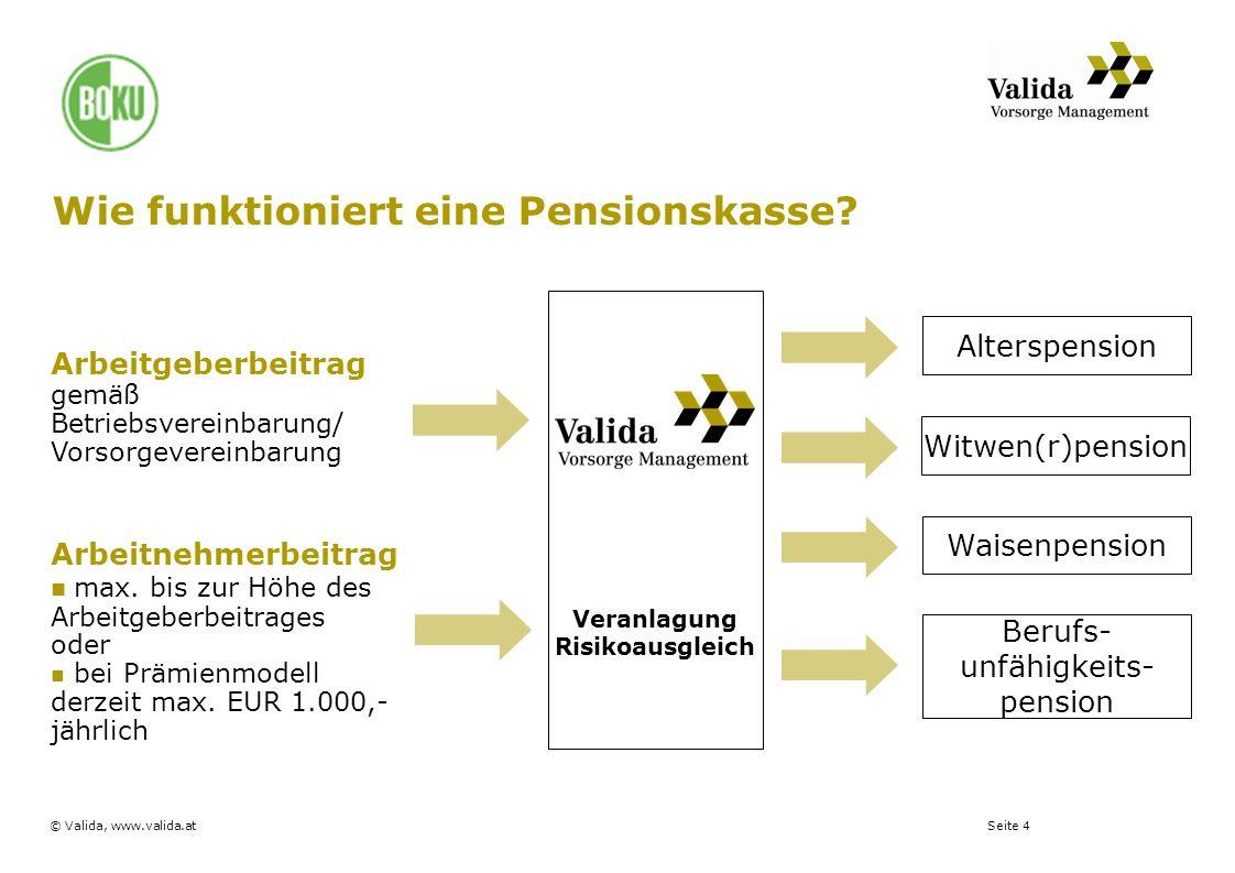 Wie funktioniert eine Pensionskasse