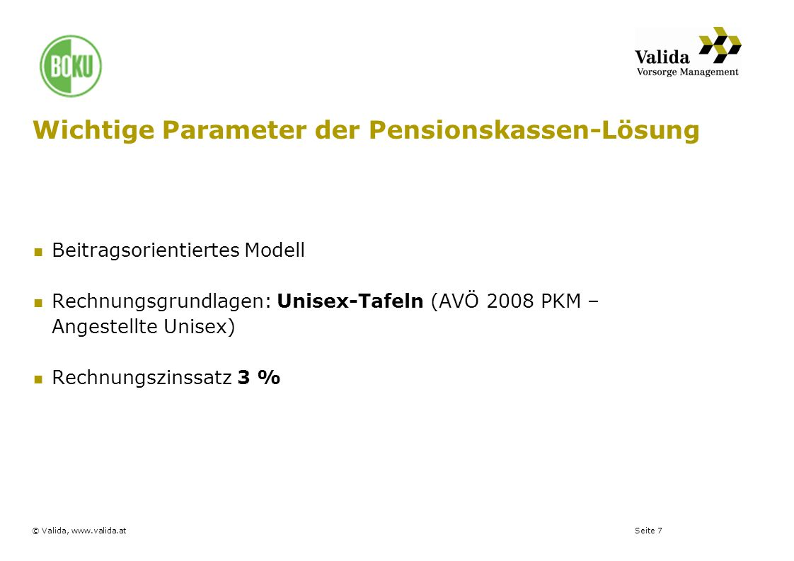 Wichtige Parameter der Pensionskassen-Lösung