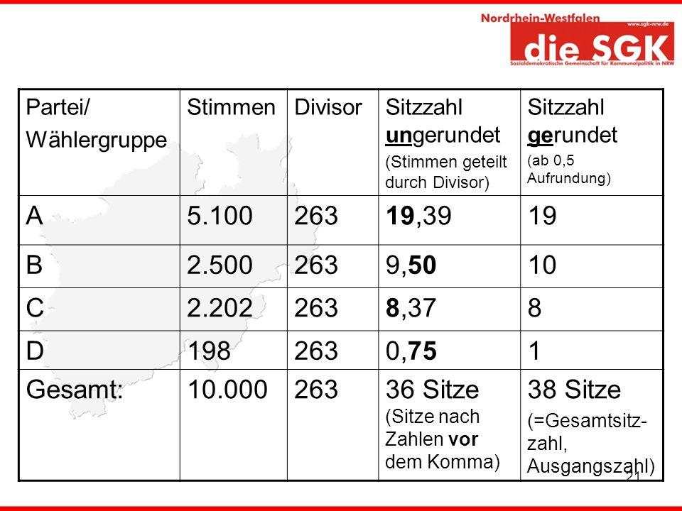36 Sitze (Sitze nach Zahlen vor dem Komma) 38 Sitze