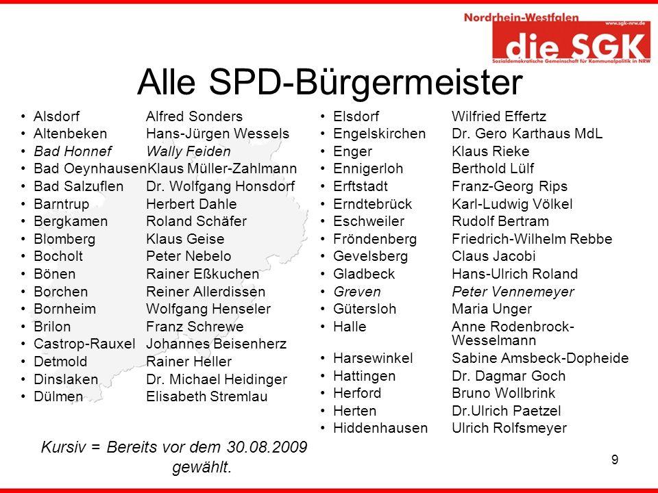 Alle SPD-Bürgermeister