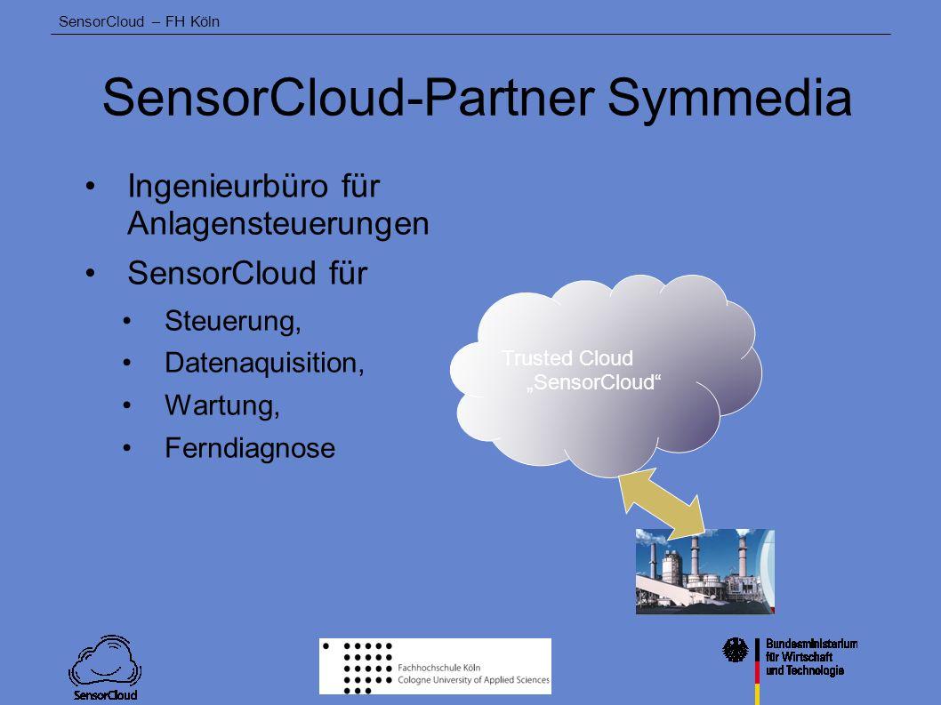 SensorCloud-Partner Symmedia