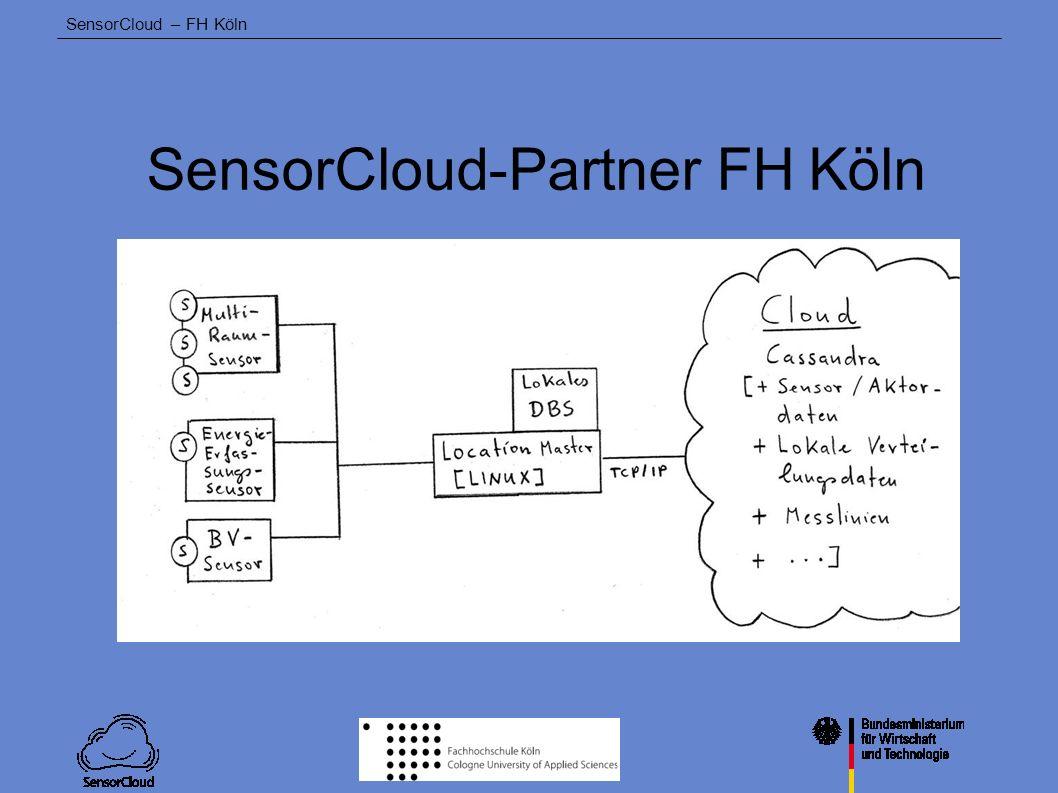 SensorCloud-Partner FH Köln