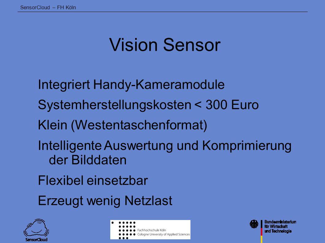Vision Sensor Integriert Handy-Kameramodule