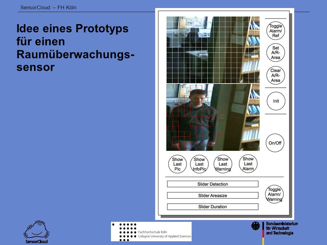 Idee eines Prototyps für einen Raumüberwachungs-sensor