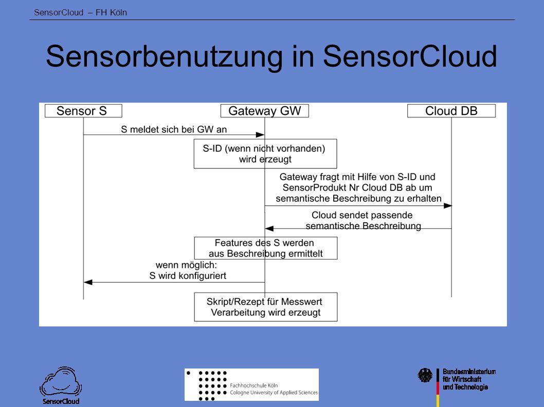 Sensorbenutzung in SensorCloud