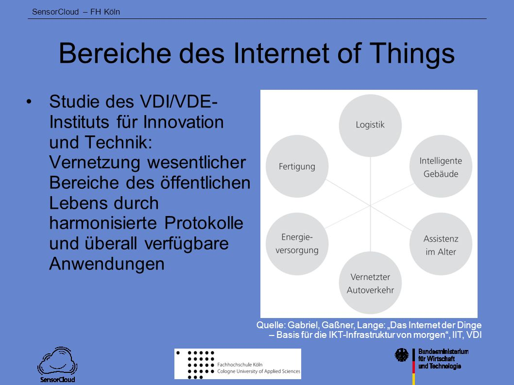 Bereiche des Internet of Things