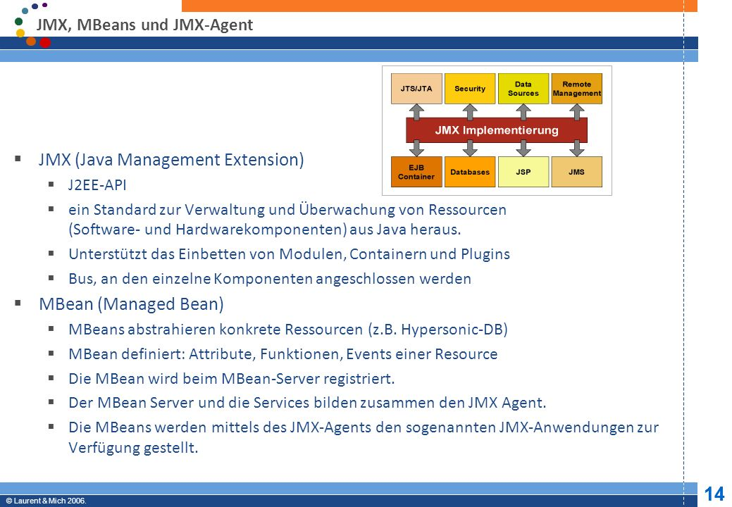 JMX, MBeans und JMX-Agent