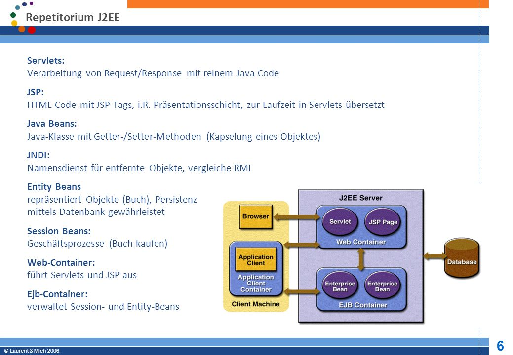 Repetitorium J2EE Servlets: