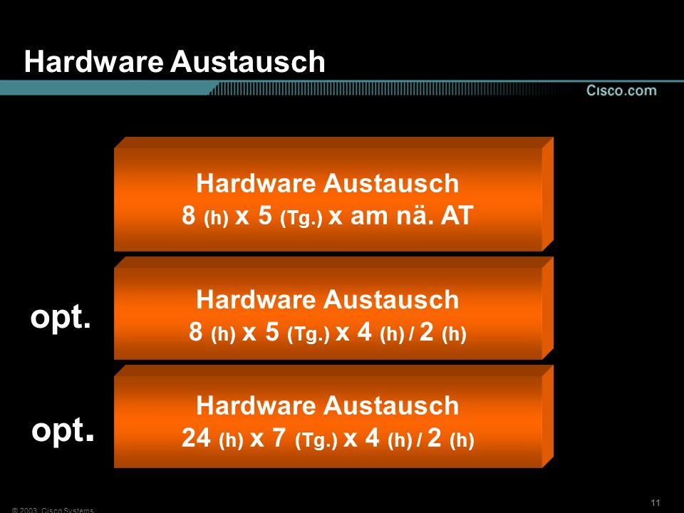 opt. opt. Hardware Austausch Hardware Austausch