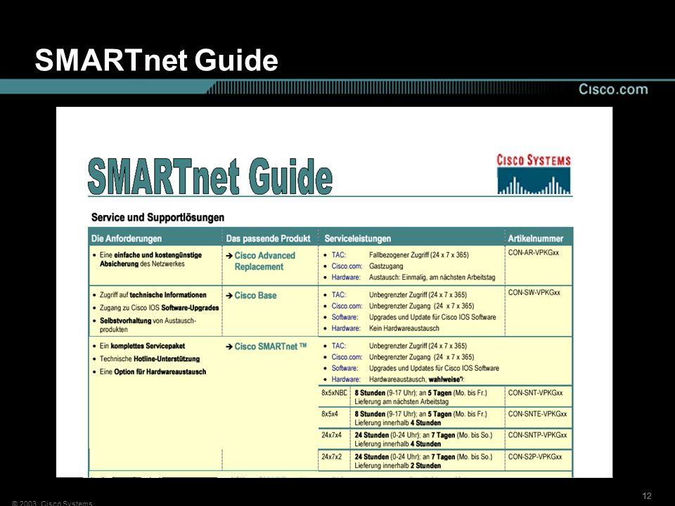 SMARTnet Guide