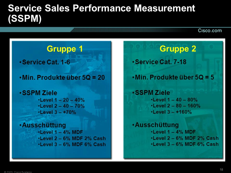 Service Sales Performance Measurement (SSPM)