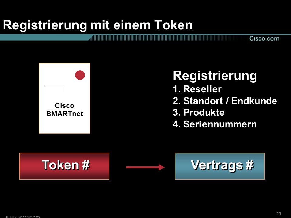 Registrierung mit einem Token