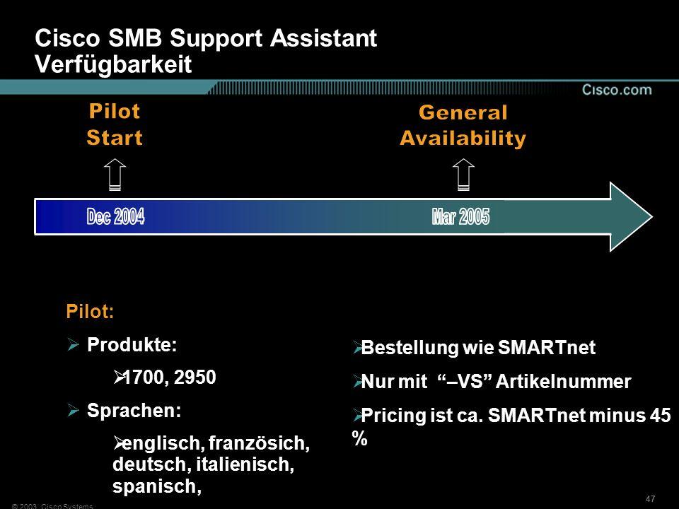 Cisco SMB Support Assistant Verfügbarkeit