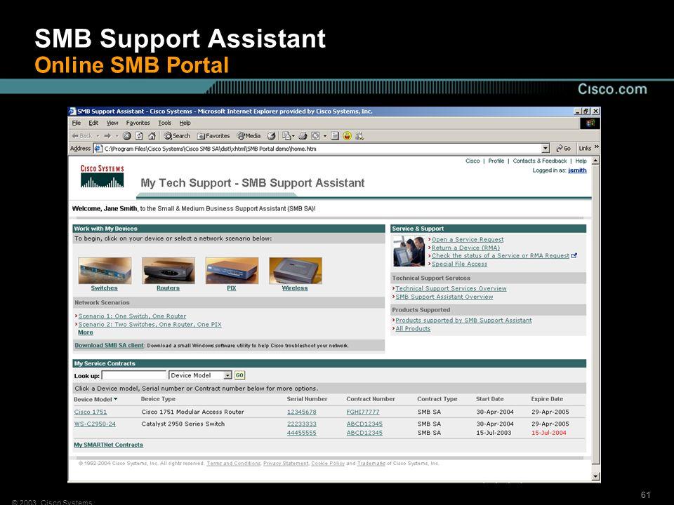 SMB Support Assistant Online SMB Portal