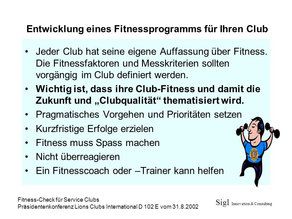 Entwicklung eines Fitnessprogramms für Ihren Club