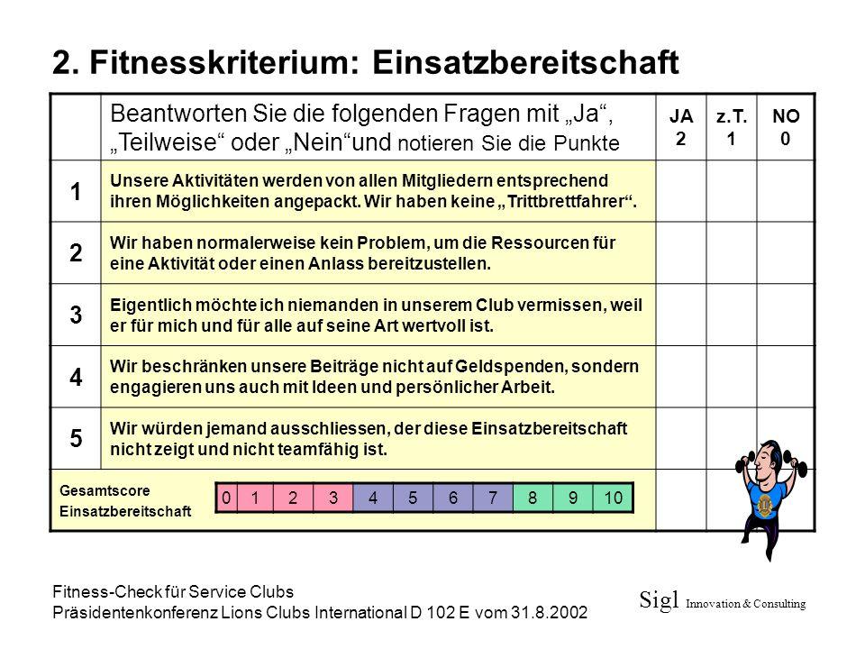 2. Fitnesskriterium: Einsatzbereitschaft