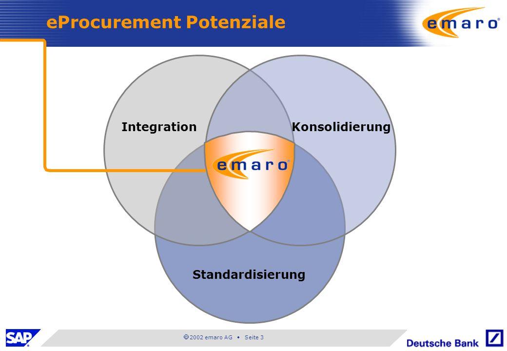 eProcurement Potenziale