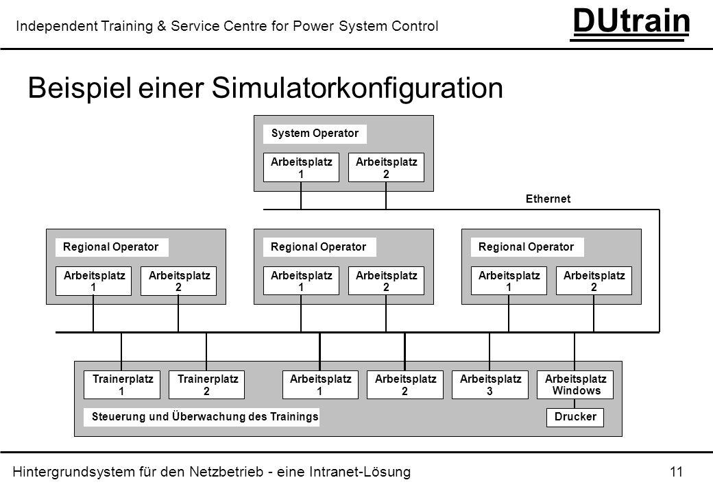 Beispiel einer Simulatorkonfiguration