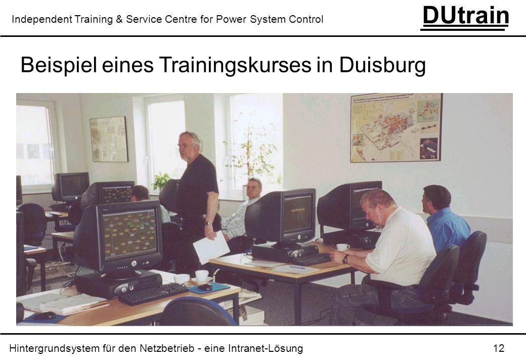 Beispiel eines Trainingskurses in Duisburg