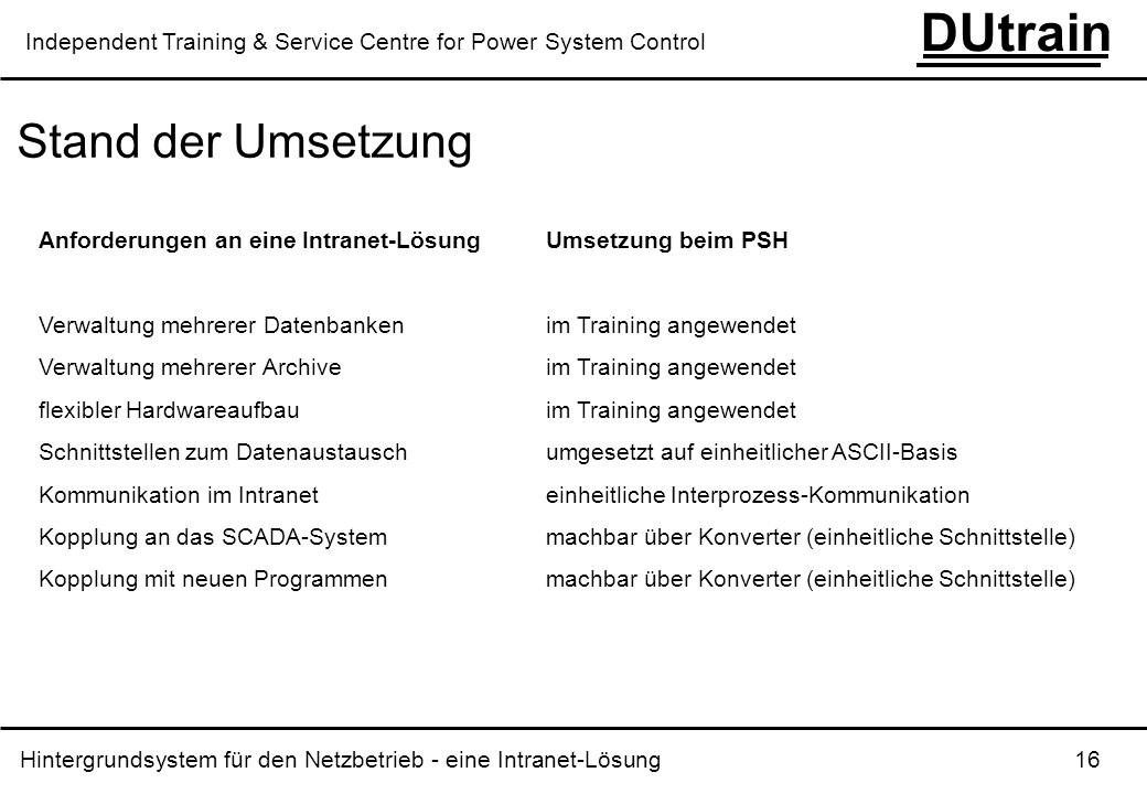 Stand der Umsetzung Anforderungen an eine Intranet-Lösung Umsetzung beim PSH. Verwaltung mehrerer Datenbanken im Training angewendet.