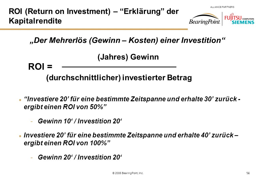 ROI (Return on Investment) – Erklärung der Kapitalrendite
