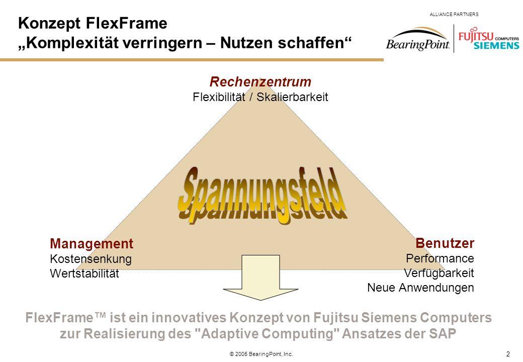 """Konzept FlexFrame """"Komplexität verringern – Nutzen schaffen"""