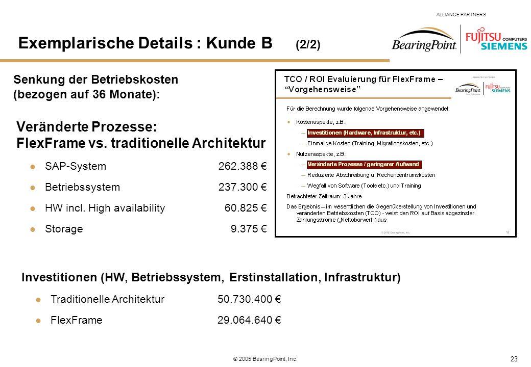 Exemplarische Details : Kunde B (2/2)
