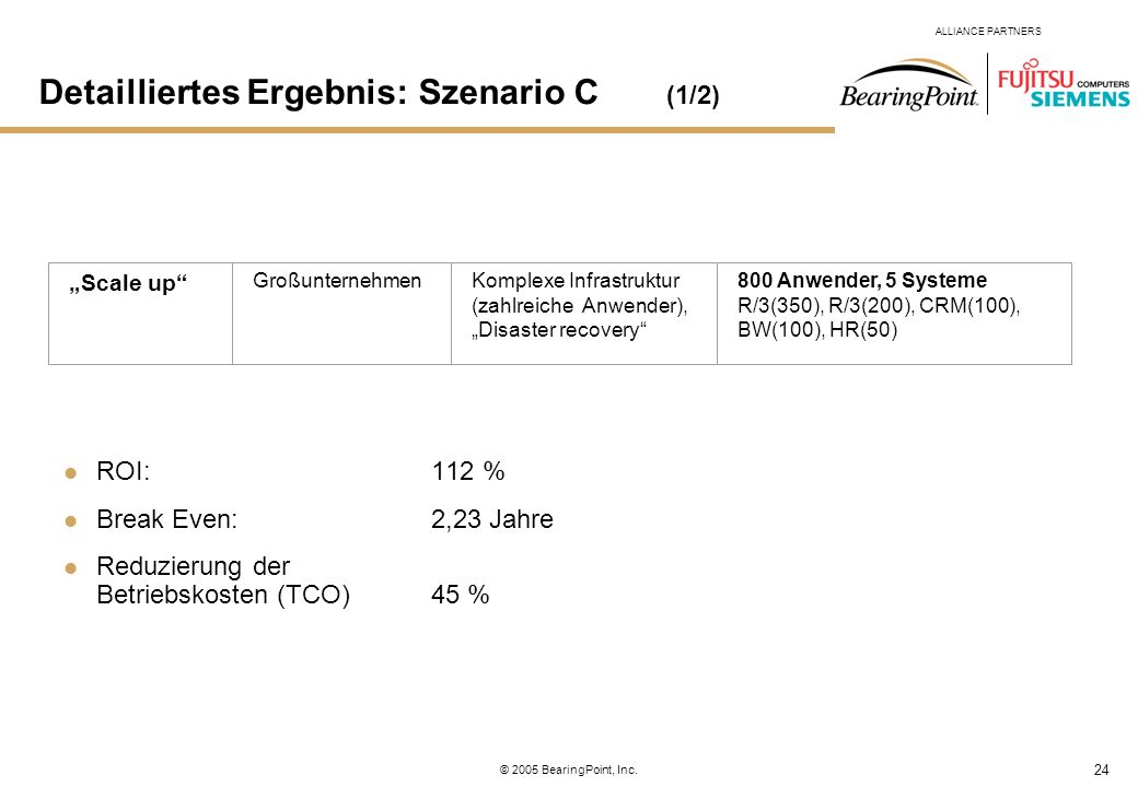 Detailliertes Ergebnis: Szenario C (1/2)