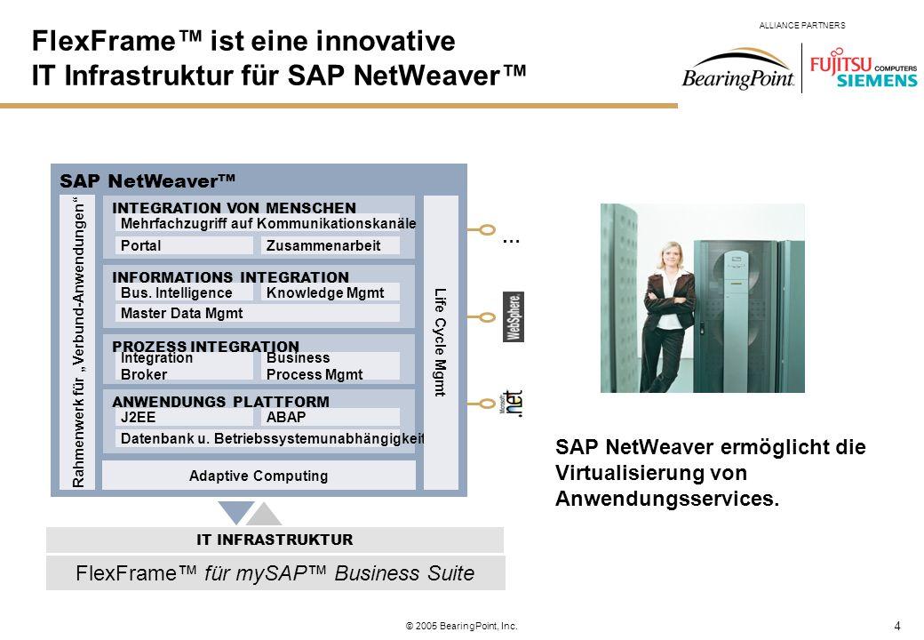 FlexFrame™ ist eine innovative IT Infrastruktur für SAP NetWeaver™