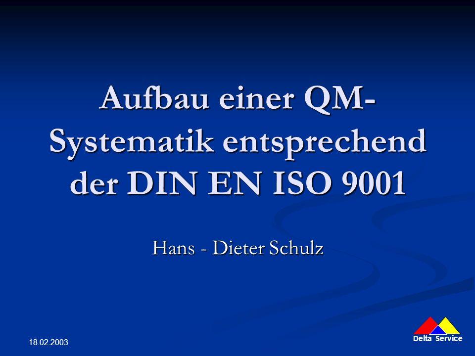 Aufbau einer QM- Systematik entsprechend der DIN EN ISO 9001