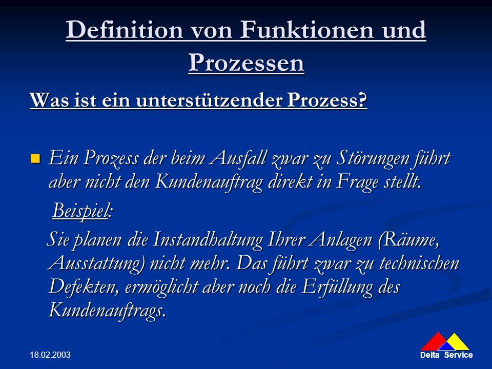 Definition von Funktionen und Prozessen