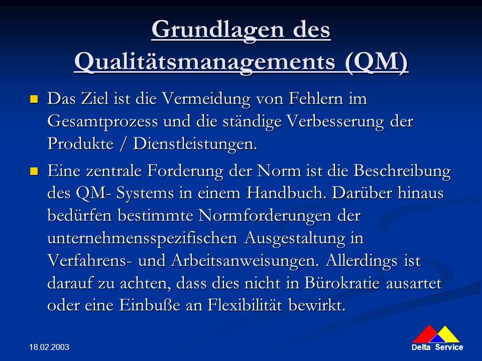 Grundlagen des Qualitätsmanagements (QM)