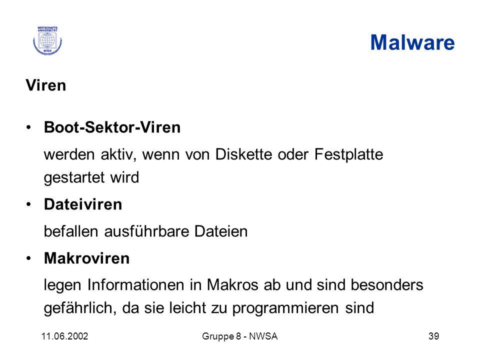 Malware Viren Boot-Sektor-Viren