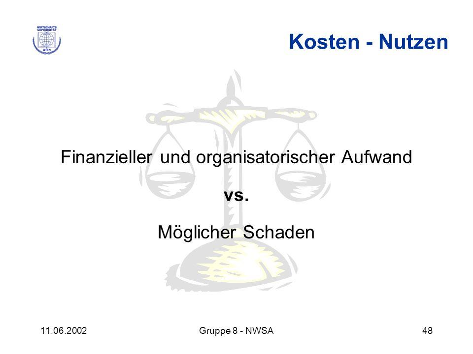 Finanzieller und organisatorischer Aufwand