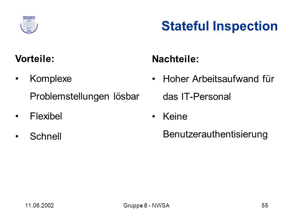 Stateful Inspection Vorteile: Nachteile: