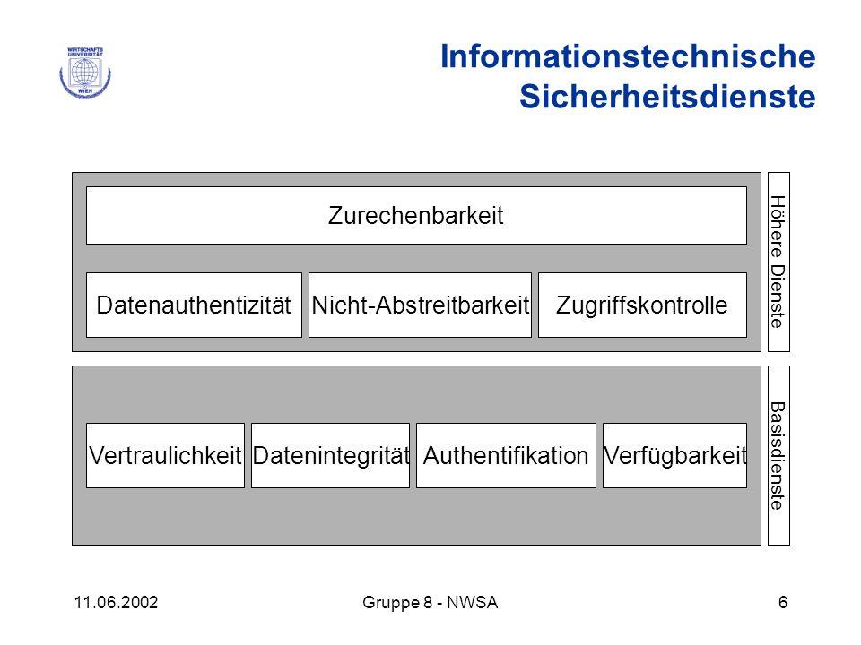 Informationstechnische Sicherheitsdienste