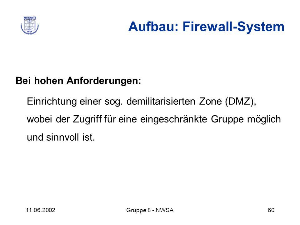 Aufbau: Firewall-System
