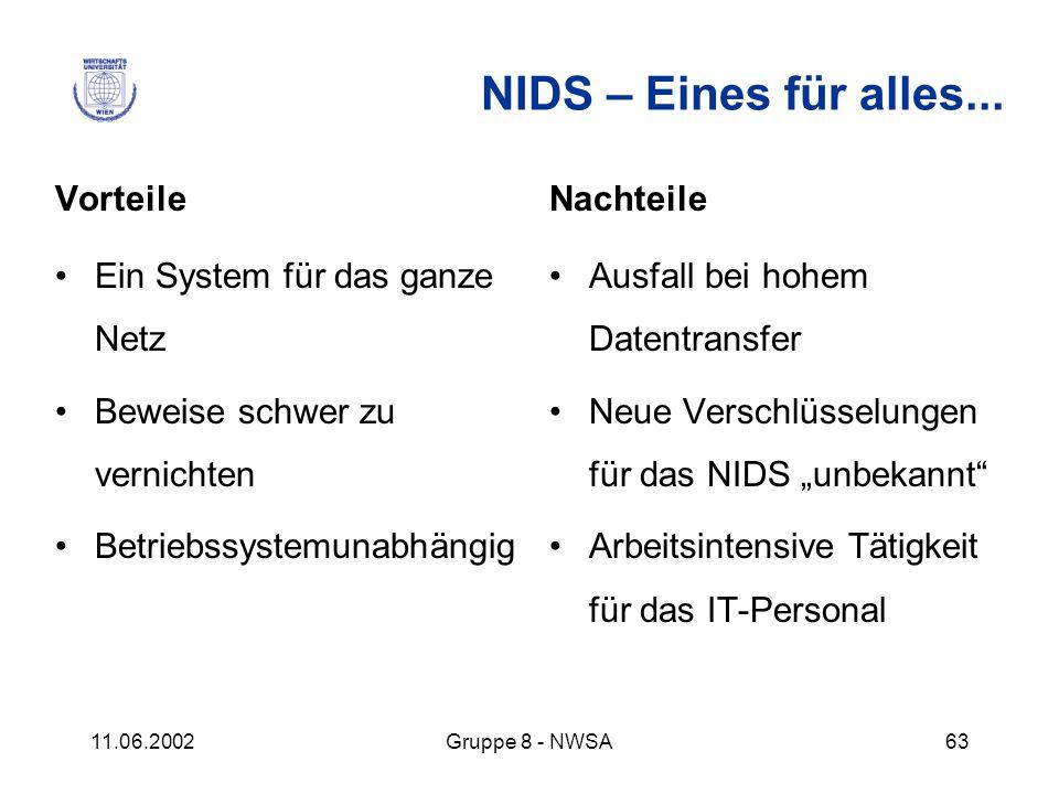 NIDS – Eines für alles... Vorteile Ein System für das ganze Netz