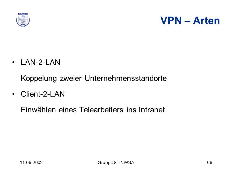 VPN – Arten LAN-2-LAN Koppelung zweier Unternehmensstandorte