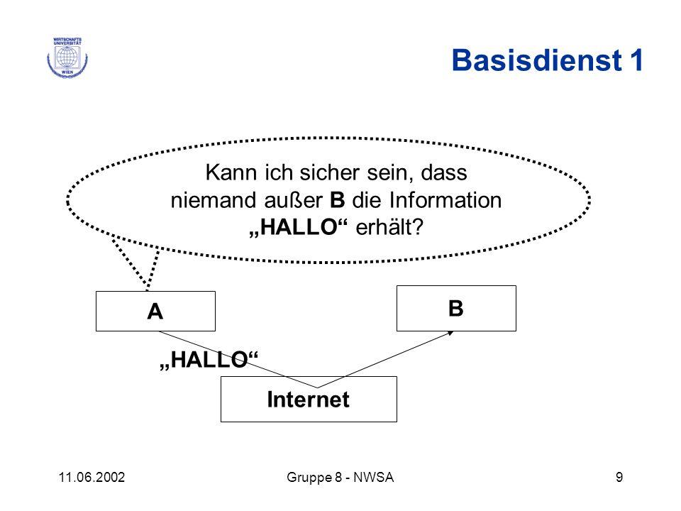 """Basisdienst 1 Kann ich sicher sein, dass niemand außer B die Information """"HALLO erhält B. A. """"HALLO"""