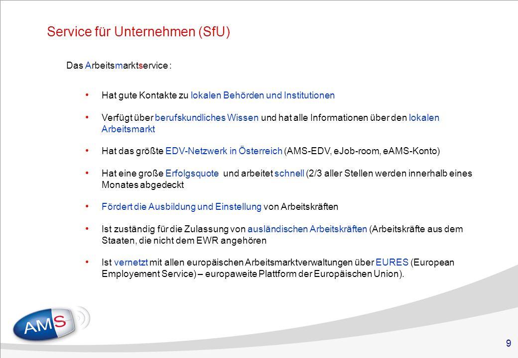 Service für Unternehmen (SfU)
