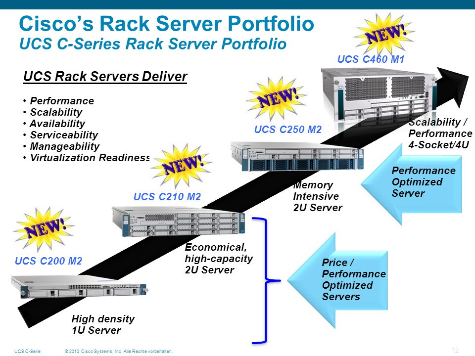 Cisco's Rack Server Portfolio UCS C-Series Rack Server Portfolio