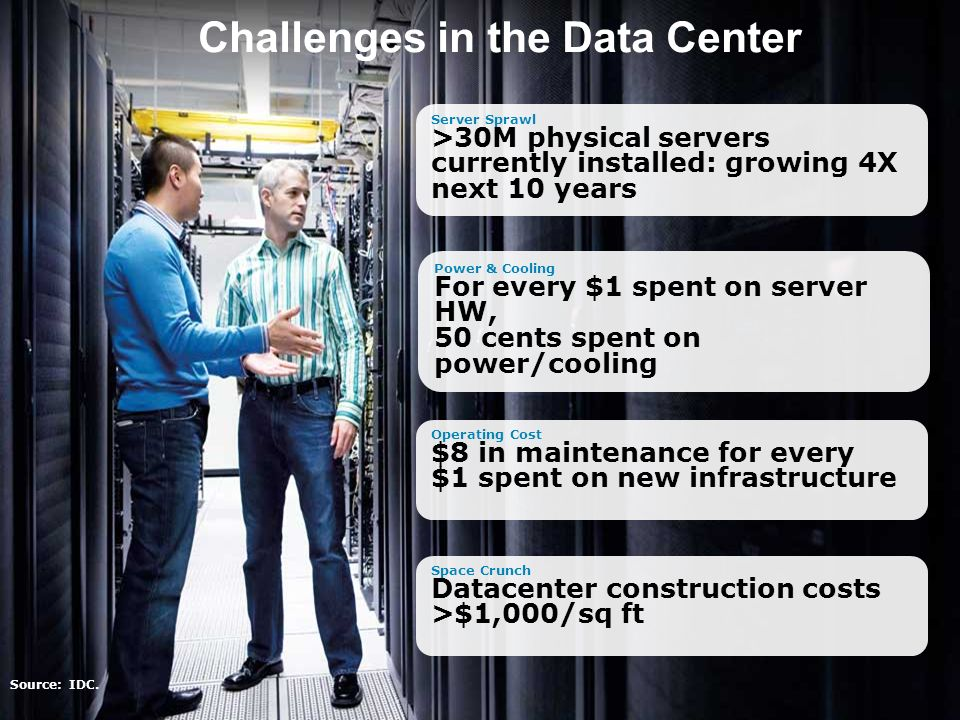Challenges in the Data Center