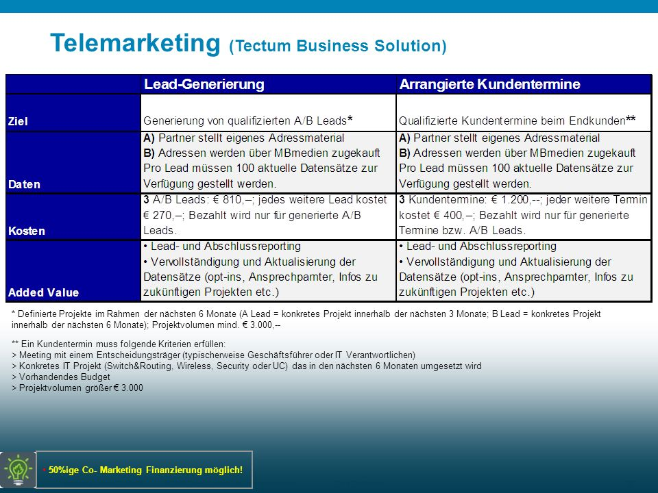 Telemarketing (Tectum Business Solution)