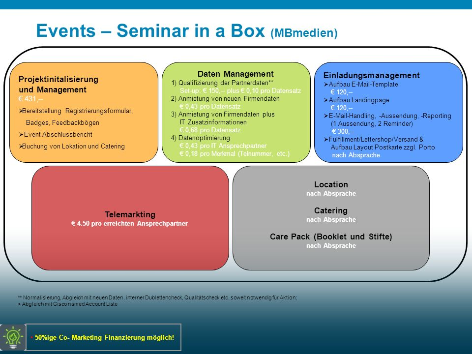 Events – Seminar in a Box (MBmedien)